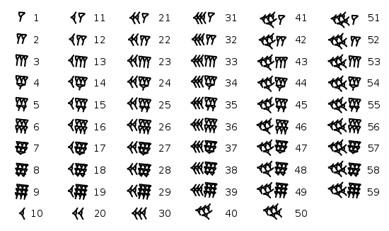 Stellenwertsystem  Wikipedia