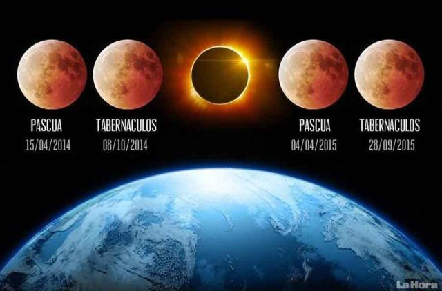 eclipse lunar y pascua
