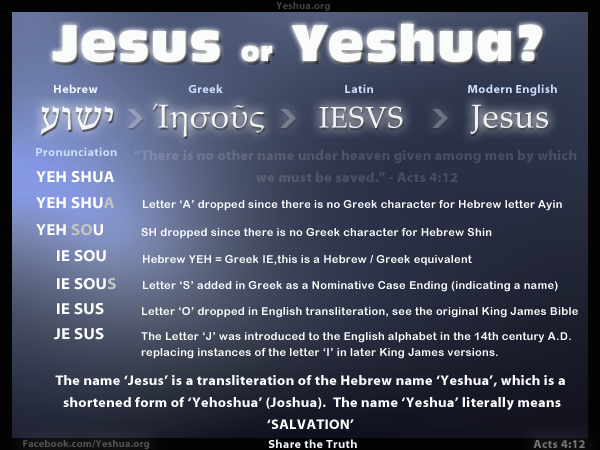 jesus o yechua