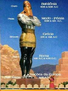 """""""Representación de la imagen que soñó Nabucodonosor"""""""